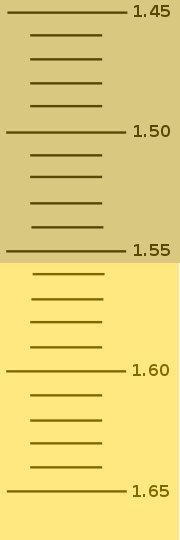 File:Refractometerscale2.jpg