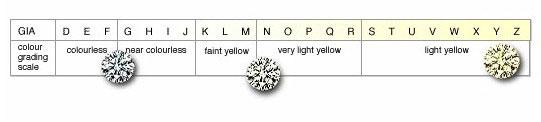 Diamondcolorscale.jpg