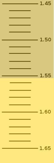 File:Refractometerscale3.jpg
