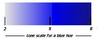 Hsv-blue.jpg