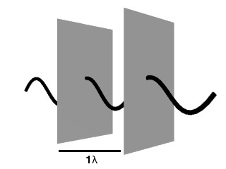 File:Wavefront.png