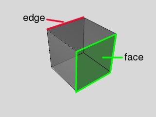 File:Cube-terms.jpg