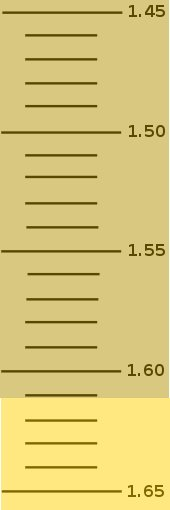 File:Refractometerscale8.jpg