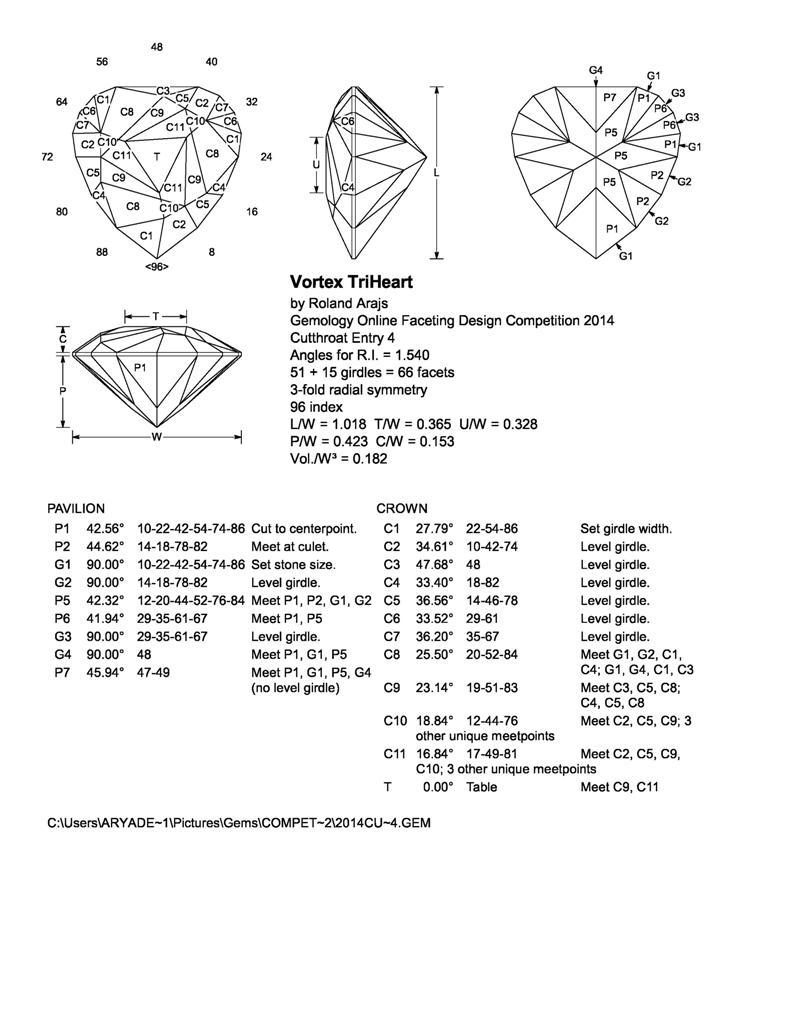 File 2014 C4  Diagram  Jpg