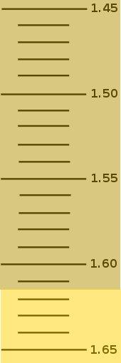 File:Refractometerscale11.jpg
