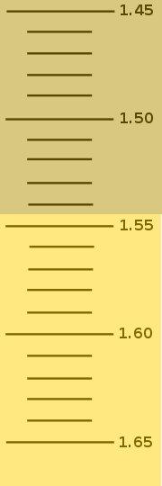 File:Refractometerscale1.jpg