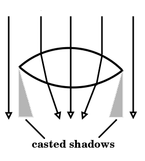 File:Anderson method lens.png
