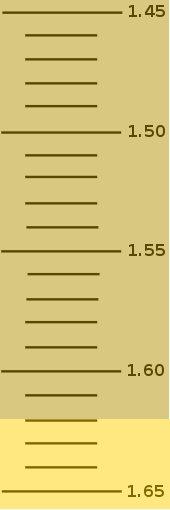 File:Refractometerscale7.jpg