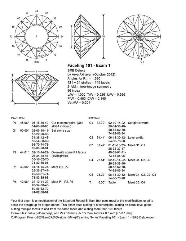 Akhavan - Faceting 101  Exam 1 - Srb Deluxe
