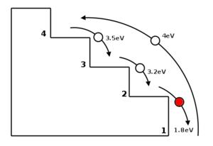 Diagram Of A Converging Lens moreover Hifonics Car Audio additionally Pupil Gauge Diagram besides 2012 Ford Focus Fuse Box Diagram Radio Number additionally Point And Focal Length Diagram. on focal wiring diagram