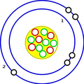 how to draw a bohr model boron